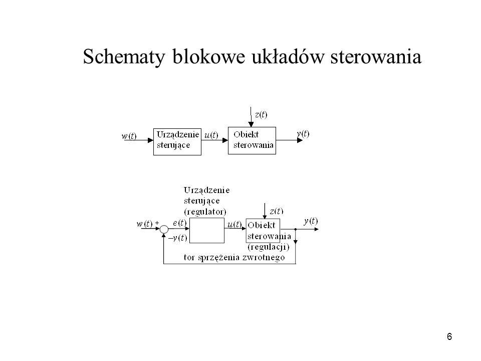 6 Schematy blokowe układów sterowania