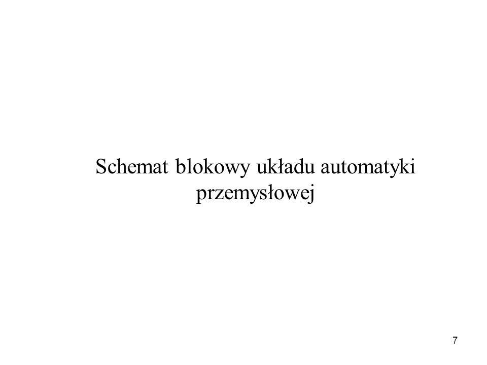 7 Schemat blokowy układu automatyki przemysłowej