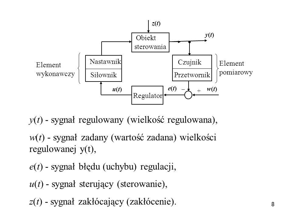 8 e(t)e(t) + w(t)w(t) u(t)u(t) y(t)y(t) Regulator Obiekt sterowania _ z(t)z(t) Nastawnik Siłownik Czujnik Przetwornik Element pomiarowy Element wykona