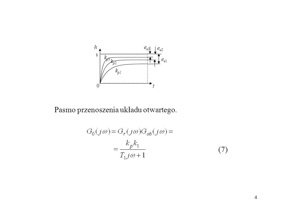 4 kp1kp1 kp3kp3 t h 0 1 eu1eu1 eu2eu2 eu3eu3 kp2kp2 k p1 Pasmo przenoszenia układu otwartego. (7)