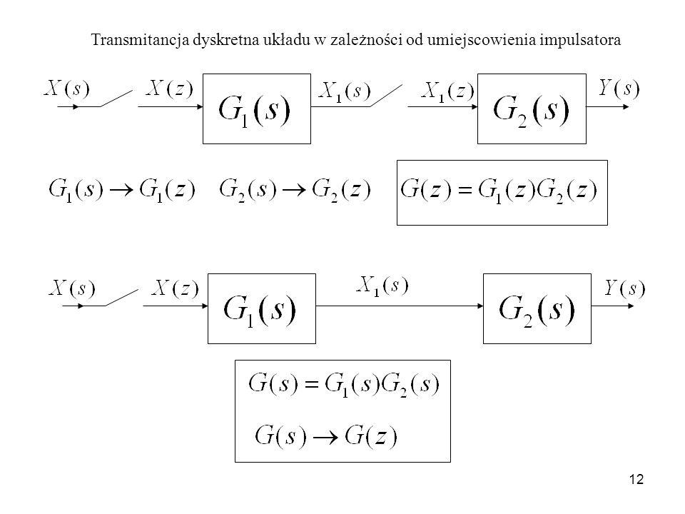 12 Transmitancja dyskretna układu w zależności od umiejscowienia impulsatora