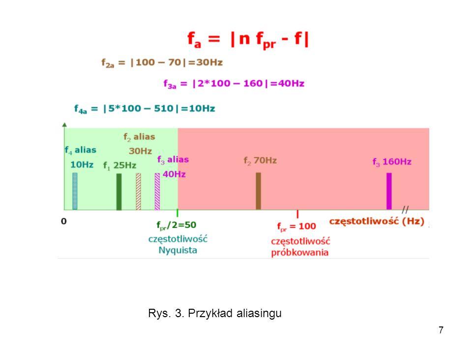 8 W celu uniknięcia aliasingu, należy zastosować częstotliwość próbkowania, co najmniej dwukrotnie wyższą, niż najwyższa interesująca nas częstotliwość występująca w sygnale.