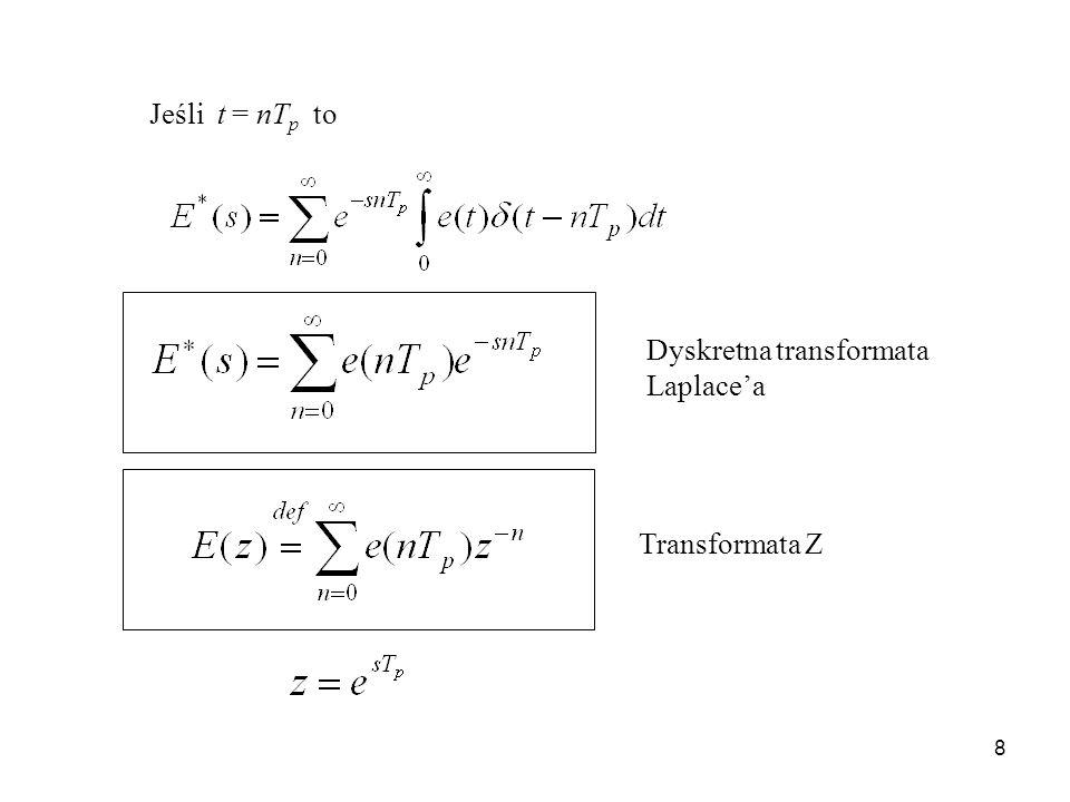9 TpTp TpTp 0 2Tp2Tp 3Tp3Tp u u(0) u(Tp)u(Tp) u(2T p ) u(3T p ) u 2Tp2Tp 3Tp3Tp 0 t t b) c) Impulsy sterujące: zmodulowane w amplitudzie (b), Zmodulowane w szerokości c)