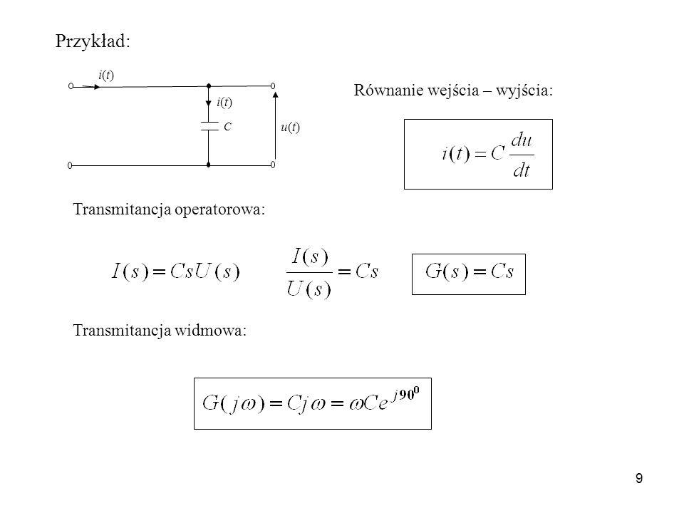 9 Przykład: C u(t)u(t) i(t)i(t) i(t)i(t) Transmitancja operatorowa: Transmitancja widmowa: Równanie wejścia – wyjścia: