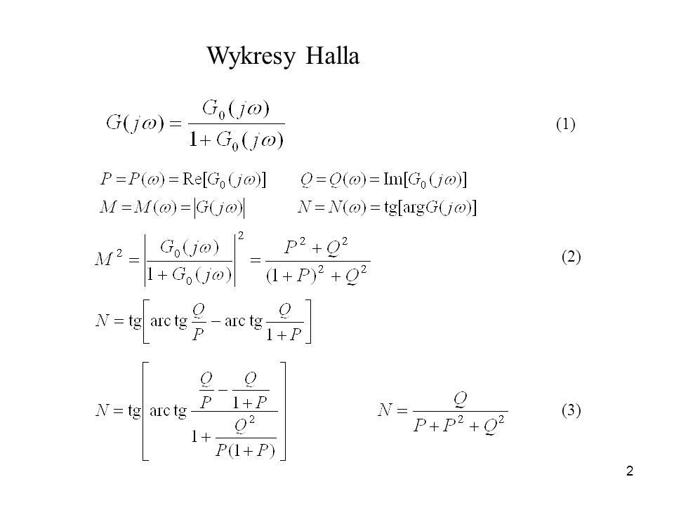 2 Wykresy Halla (1) (2) (3)