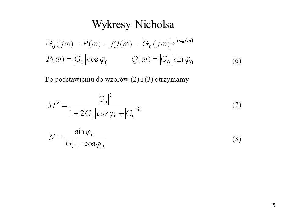 5 Wykresy Nicholsa Po podstawieniu do wzorów (2) i (3) otrzymamy (6) (7) (8)