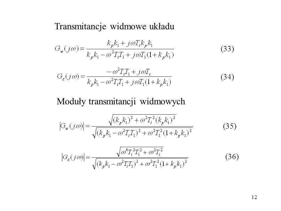 12 Transmitancje widmowe układu Moduły transmitancji widmowych (33) (34) (35) (36)