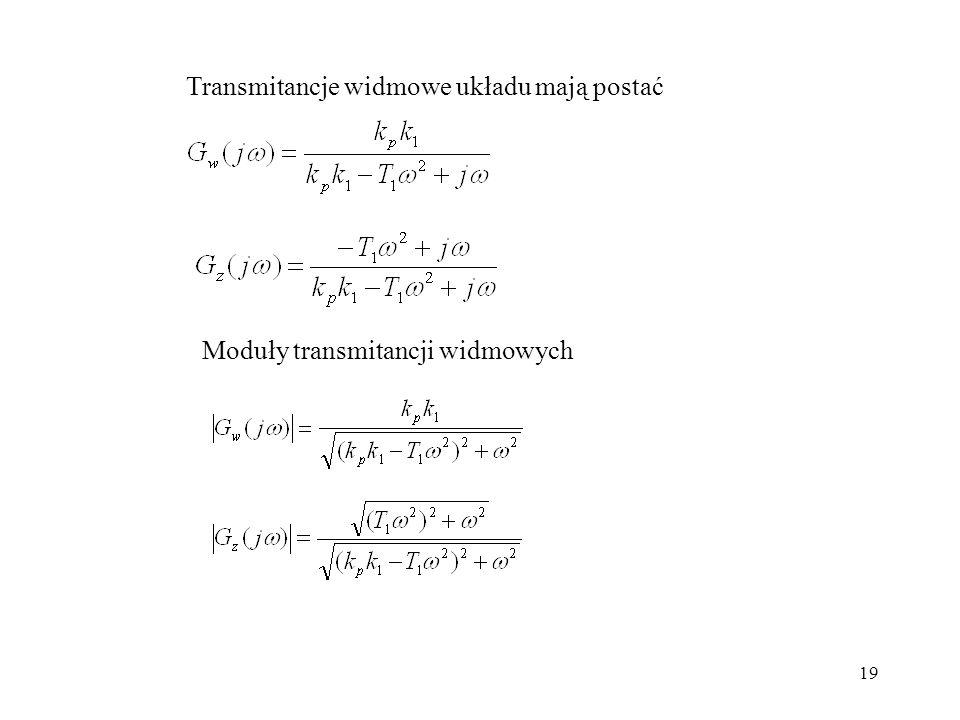 19 Transmitancje widmowe układu mają postać Moduły transmitancji widmowych