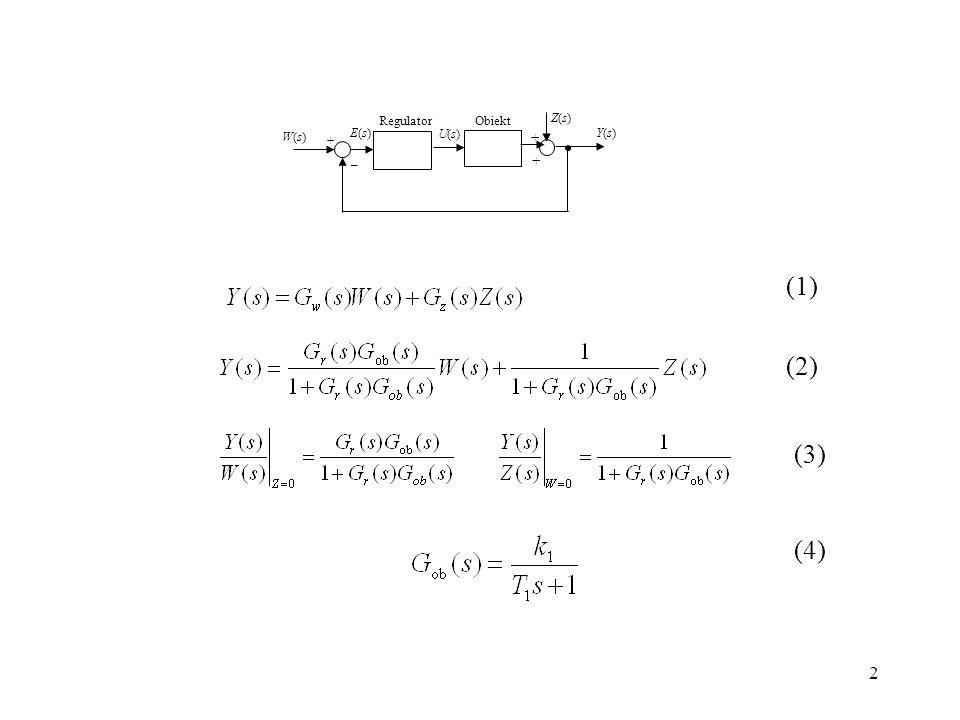 2 _ + W(s)W(s) U(s)U(s) E(s)E(s)Y(s)Y(s) RegulatorObiekt + + Z(s)Z(s) (1) (2) (3) (4)