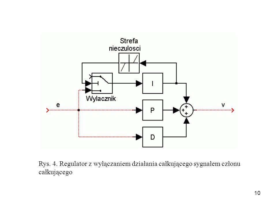 10 Rys. 4. Regulator z wyłączaniem działania całkującego sygnałem członu całkującego