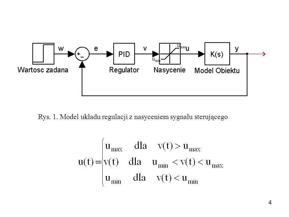 4 Rys. 1. Model układu regulacji z nasyceniem sygnału sterującego u max u min