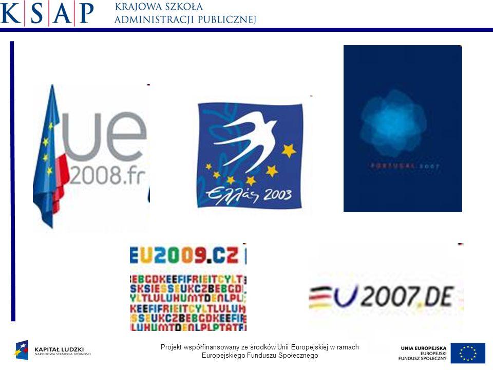 Wnioski dla Polski zainwestować w kapitał ludzki zapewnić współpracę z społecznością lokalną wykorzystać szansę promocji zapewnić odpowiednią bazę noclegową dostatecznie wcześnie wskazać priorytety naszej prezydencji i podjąć działania na rzecz ich realizacji Projekt współfinansowany ze środków Unii Europejskiej w ramach Europejskiego Funduszu Społecznego