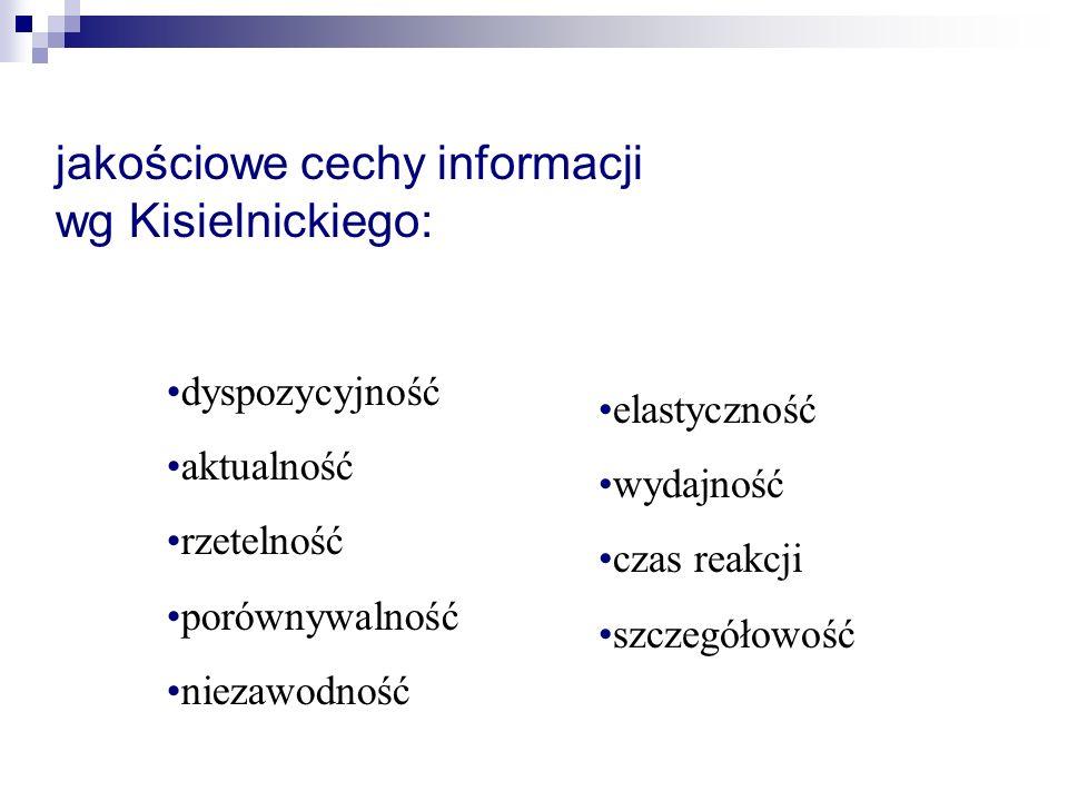 jakościowe cechy informacji wg Kisielnickiego: dyspozycyjność aktualność rzetelność porównywalność niezawodność elastyczność wydajność czas reakcji sz