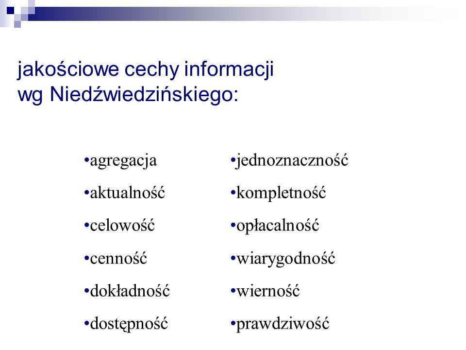 jakościowe cechy informacji wg Niedźwiedzińskiego: agregacja aktualność celowość cenność dokładność dostępność jednoznaczność kompletność opłacalność