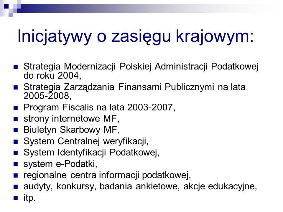 Inicjatywy o zasięgu krajowym: Strategia Modernizacji Polskiej Administracji Podatkowej do roku 2004, Strategia Zarządzania Finansami Publicznymi na l