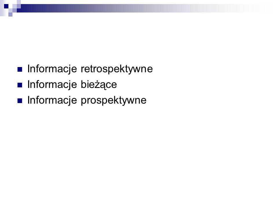 Informacje retrospektywne Informacje bieżące Informacje prospektywne