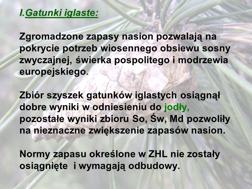 I.Gatunki iglaste:.