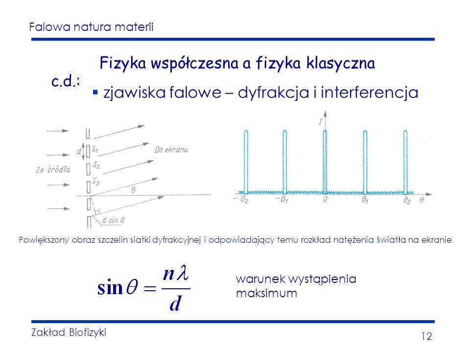 Falowa natura materii Zakład Biofizyki 12 Fizyka współczesna a fizyka klasyczna c.d.: zjawiska falowe – dyfrakcja i interferencja Powiększony obraz szczelin siatki dyfrakcyjnej i odpowiadający temu rozkład natężenia światła na ekranie warunek wystąpienia maksimum