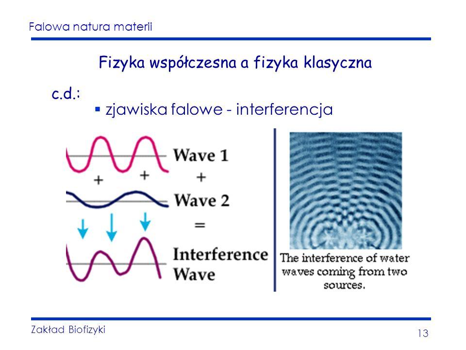 Falowa natura materii Zakład Biofizyki 13 Fizyka współczesna a fizyka klasyczna c.d.: zjawiska falowe - interferencja