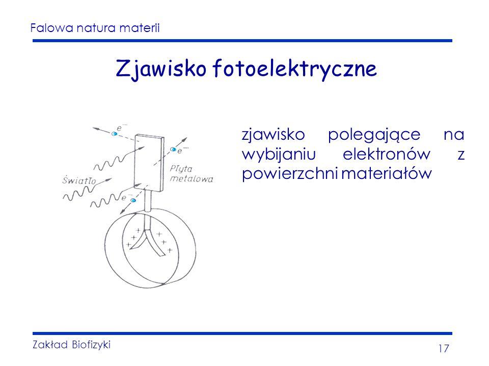 Falowa natura materii Zakład Biofizyki 17 Zjawisko fotoelektryczne zjawisko polegające na wybijaniu elektronów z powierzchni materiałów