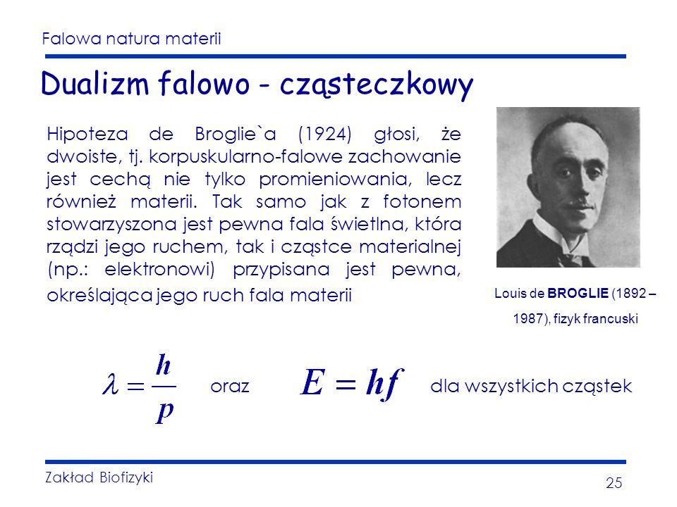 Falowa natura materii Zakład Biofizyki 25 Dualizm falowo - cząsteczkowy Hipoteza de Broglie`a (1924) głosi, że dwoiste, tj. korpuskularno-falowe zacho