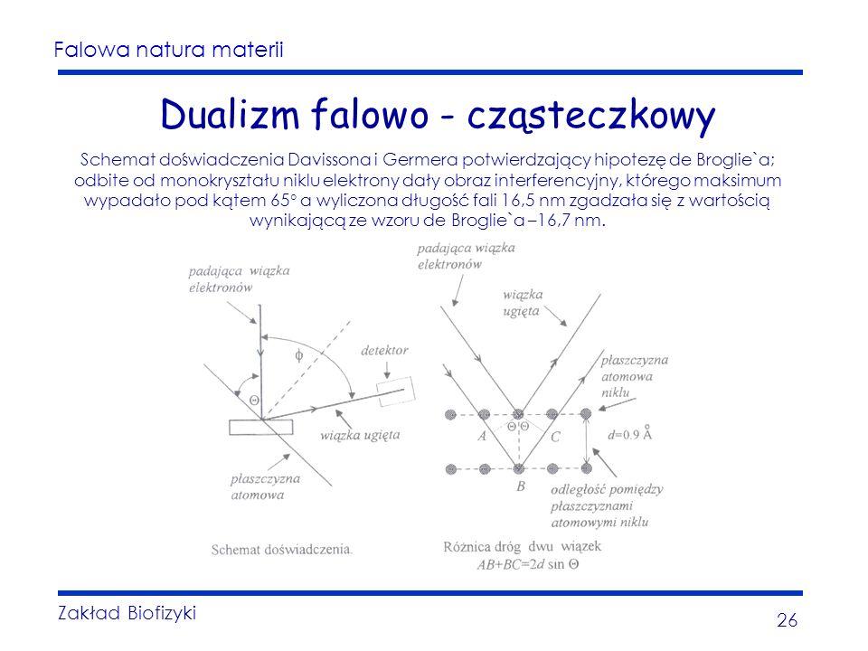 Falowa natura materii Zakład Biofizyki 26 Dualizm falowo - cząsteczkowy Schemat doświadczenia Davissona i Germera potwierdzający hipotezę de Broglie`a; odbite od monokryształu niklu elektrony dały obraz interferencyjny, którego maksimum wypadało pod kątem 65 a wyliczona długość fali 16,5 nm zgadzała się z wartością wynikającą ze wzoru de Broglie`a –16,7 nm.