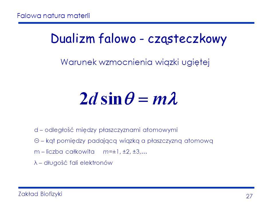 Falowa natura materii Zakład Biofizyki 27 Dualizm falowo - cząsteczkowy Warunek wzmocnienia wiązki ugiętej d – odległość między płaszczyznami atomowym