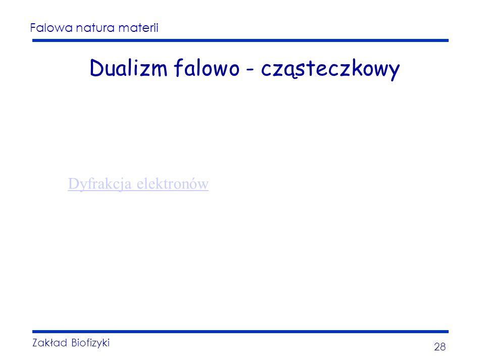 Falowa natura materii Zakład Biofizyki 28 Dualizm falowo - cząsteczkowy Dyfrakcja elektronów