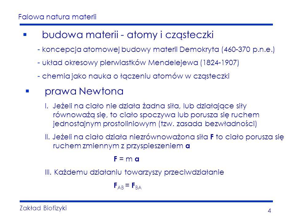 Falowa natura materii Zakład Biofizyki 4 budowa materii - atomy i cząsteczki - koncepcja atomowej budowy materii Demokryta (460-370 p.n.e.) - układ ok