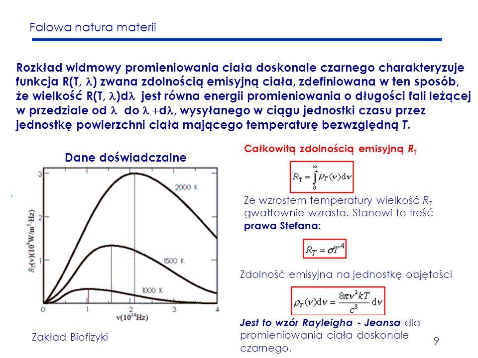 Falowa natura materii Zakład Biofizyki 9 Rozkład widmowy promieniowania ciała doskonale czarnego charakteryzuje funkcja R(T, ) zwana zdolnością emisyjną ciała, zdefiniowana w ten sposób, że wielkość R(T, )d jest równa energii promieniowania o długości fali leżącej w przedziale od do d, wysyłanego w ciągu jednostki czasu przez jednostkę powierzchni ciała mającego temperaturę bezwzględną T., Całkowitą zdolnością emisyjną R T Ze wzrostem temperatury wielkość R T gwałtownie wzrasta.