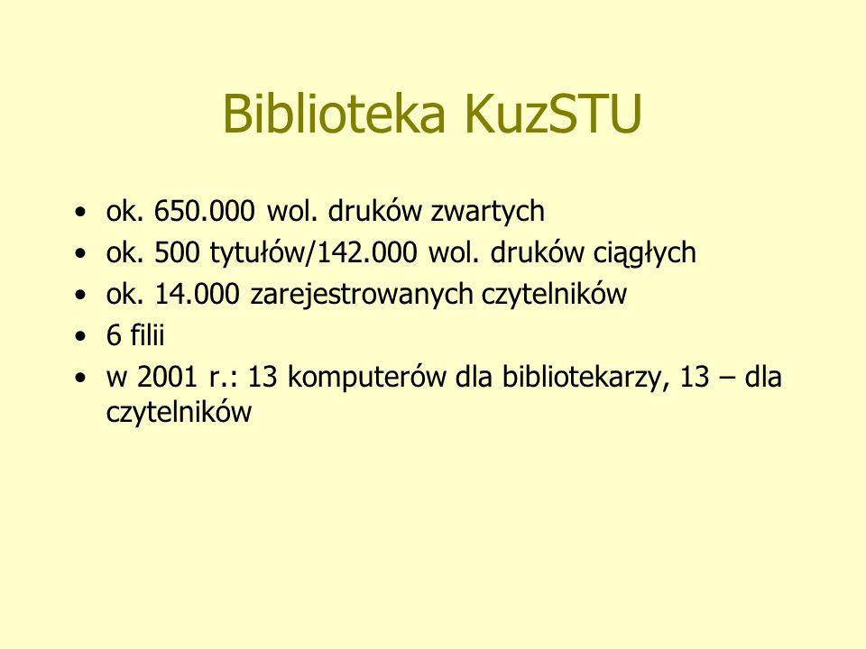 Biblioteka KuzSTU ok. 650.000 wol. druków zwartych ok. 500 tytułów/142.000 wol. druków ciągłych ok. 14.000 zarejestrowanych czytelników 6 filii w 2001