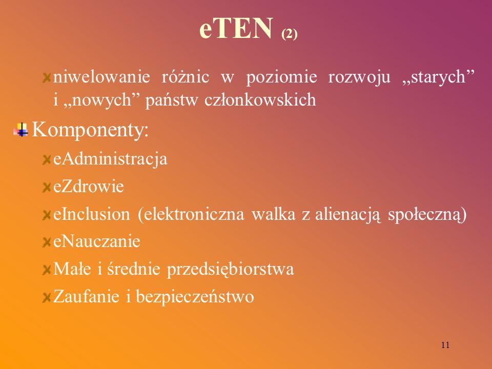 11 eTEN (2) niwelowanie różnic w poziomie rozwoju starych i nowych państw członkowskich Komponenty: eAdministracja eZdrowie eInclusion (elektroniczna