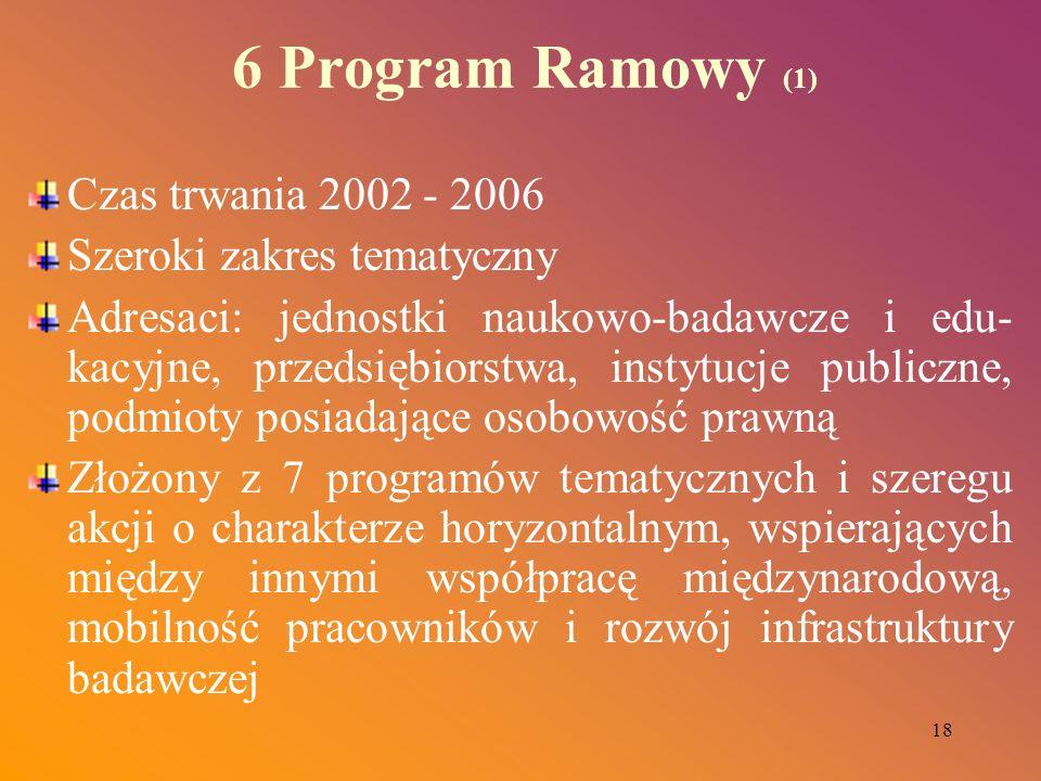18 6 Program Ramowy (1) Czas trwania 2002 - 2006 Szeroki zakres tematyczny Adresaci: jednostki naukowo-badawcze i edu- kacyjne, przedsiębiorstwa, inst