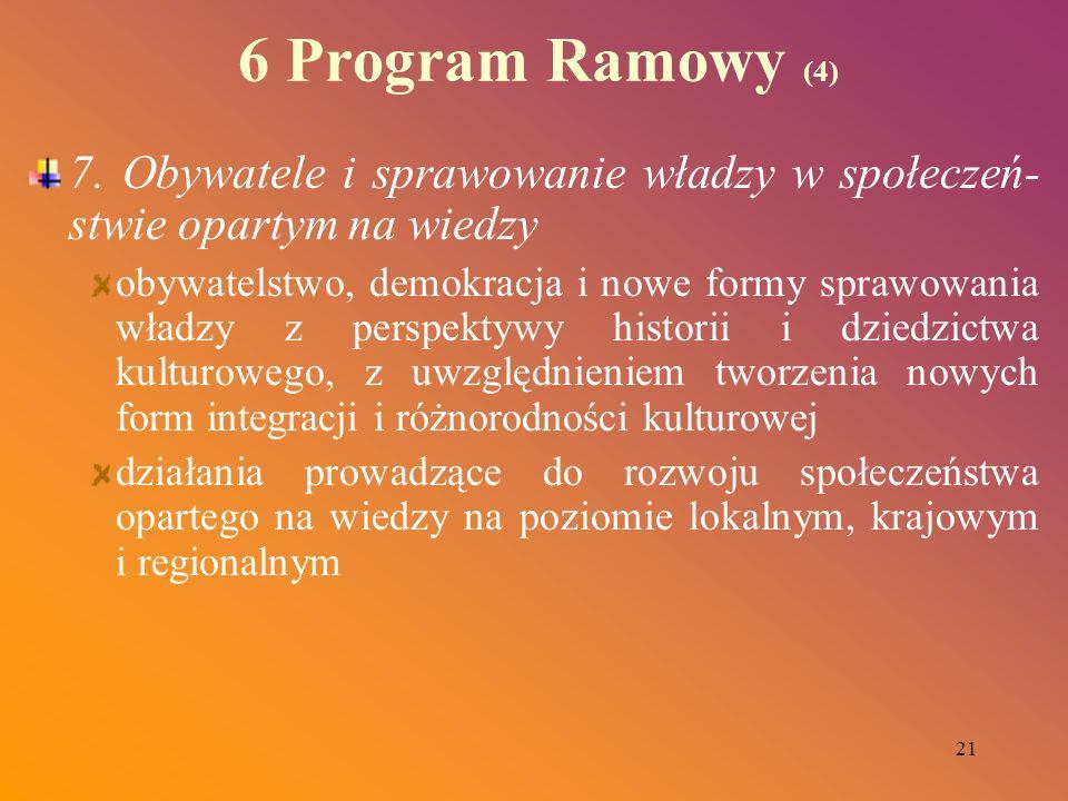 21 6 Program Ramowy (4) 7. Obywatele i sprawowanie władzy w społeczeń- stwie opartym na wiedzy obywatelstwo, demokracja i nowe formy sprawowania władz
