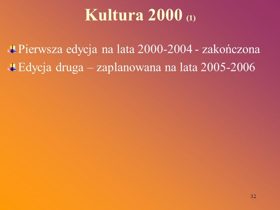 32 Kultura 2000 (1) Pierwsza edycja na lata 2000-2004 - zakończona Edycja druga – zaplanowana na lata 2005-2006