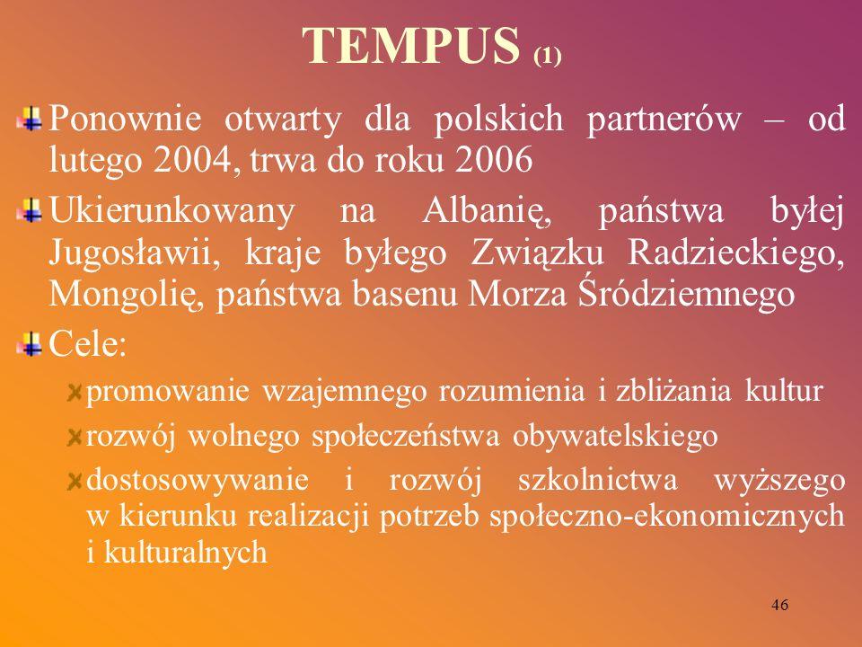 46 TEMPUS (1) Ponownie otwarty dla polskich partnerów – od lutego 2004, trwa do roku 2006 Ukierunkowany na Albanię, państwa byłej Jugosławii, kraje by
