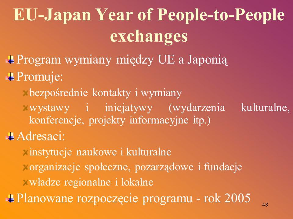 48 EU-Japan Year of People-to-People exchanges Program wymiany między UE a Japonią Promuje: bezpośrednie kontakty i wymiany wystawy i inicjatywy (wyda