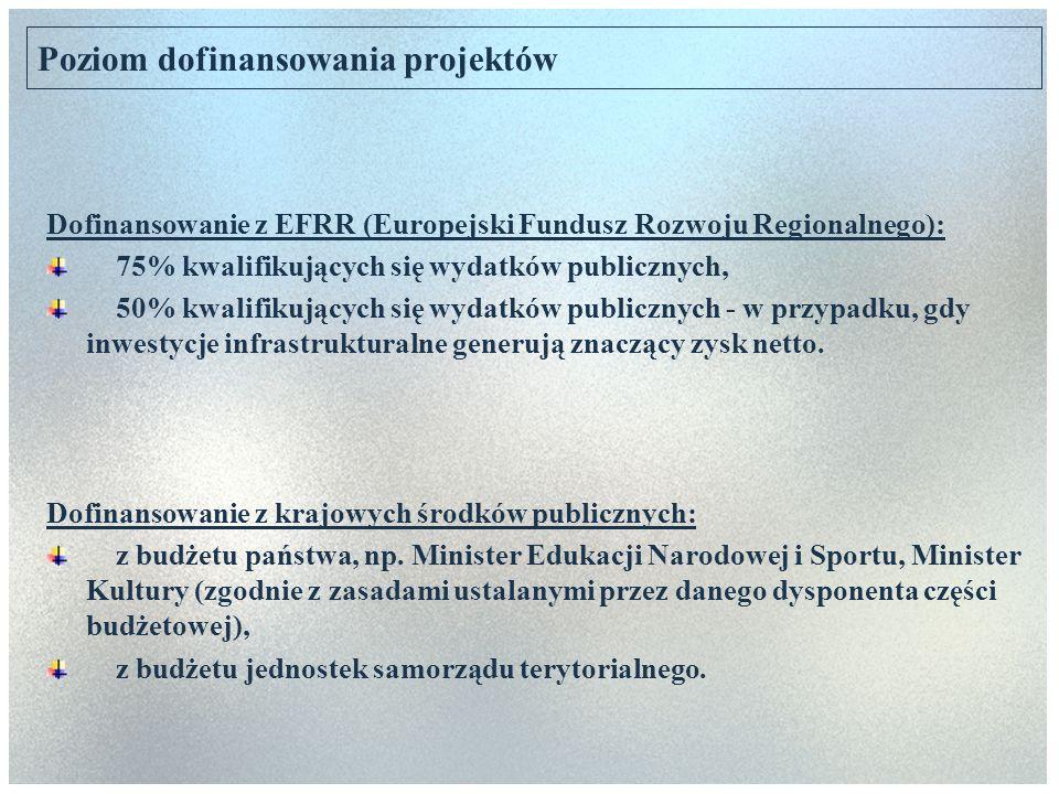 Poziom dofinansowania projektów Dofinansowanie z EFRR (Europejski Fundusz Rozwoju Regionalnego): 75% kwalifikujących się wydatków publicznych, 50% kwa