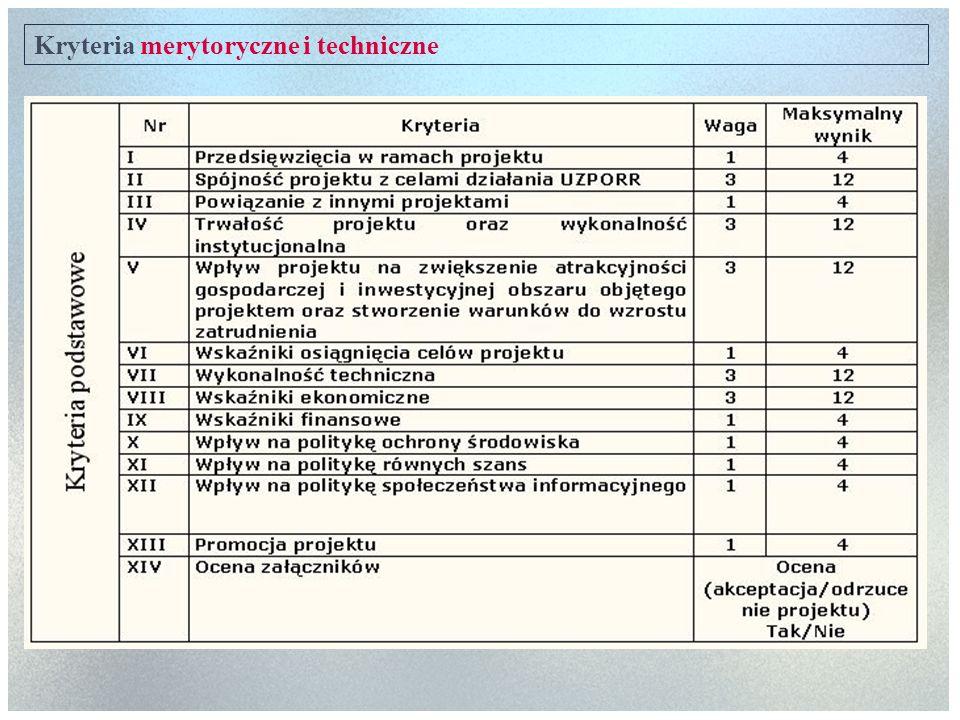 Kryteria merytoryczne i techniczne