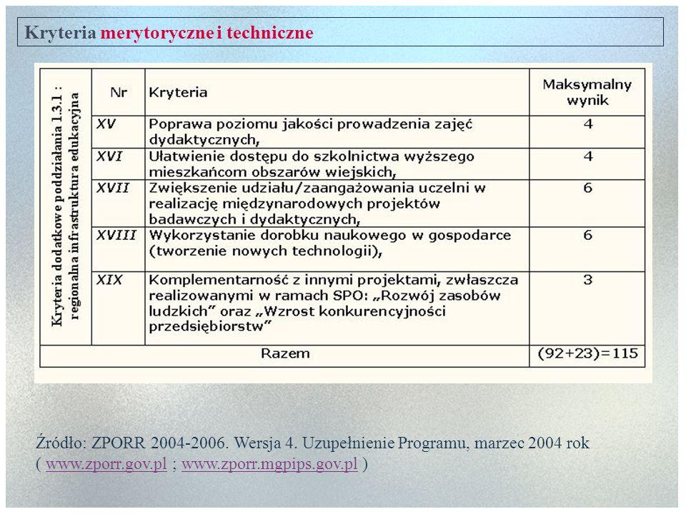 Źródło: ZPORR 2004-2006. Wersja 4. Uzupełnienie Programu, marzec 2004 rok ( www.zporr.gov.pl ; www.zporr.mgpips.gov.pl )www.zporr.gov.plwww.zporr.mgpi