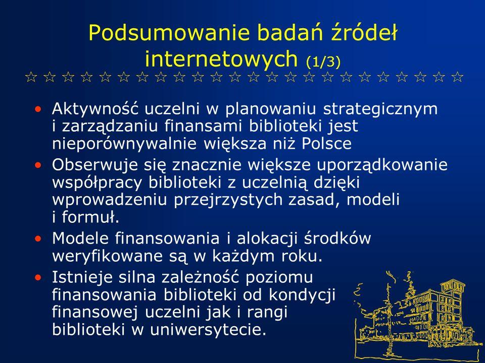 Podsumowanie badań źródeł internetowych (1/3) Aktywność uczelni w planowaniu strategicznym i zarządzaniu finansami biblioteki jest nieporównywalnie większa niż Polsce Obserwuje się znacznie większe uporządkowanie współpracy biblioteki z uczelnią dzięki wprowadzeniu przejrzystych zasad, modeli i formuł.