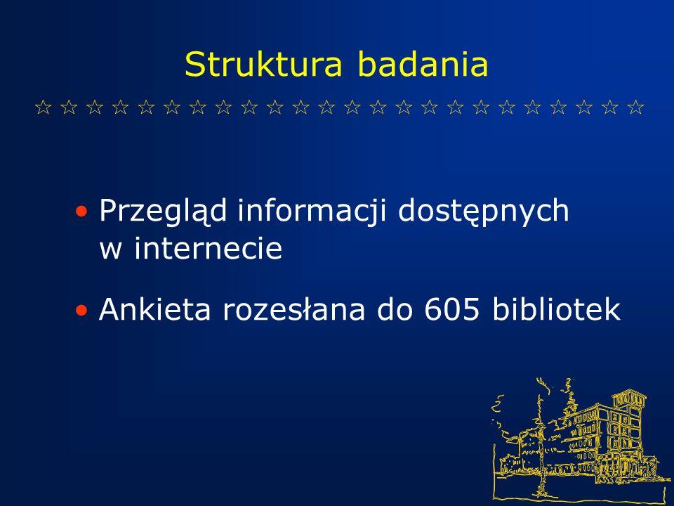 Struktura badania Przegląd informacji dostępnych w internecie Ankieta rozesłana do 605 bibliotek