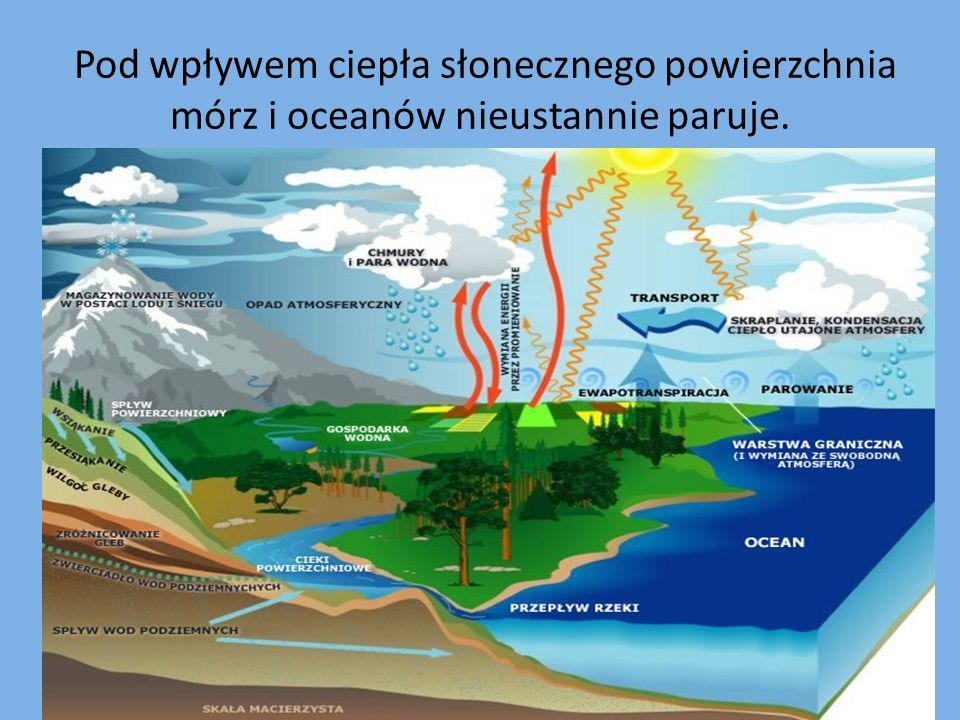 Pod wpływem ciepła słonecznego powierzchnia mórz i oceanów nieustannie paruje.