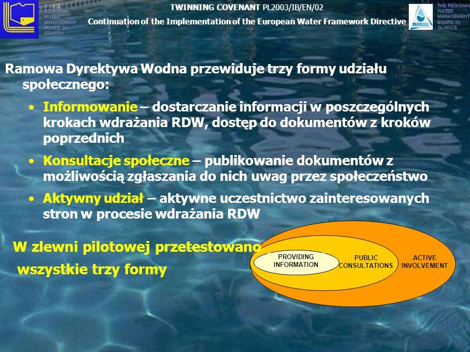 THE REGIONAL WATER MANAGEMENT BOARD IN KRAKÓW THE REGIONAL WATER MANAGEMENT BOARD IN GLIWICE Ramowa Dyrektywa Wodna przewiduje trzy formy udziału społecznego: Informowanie – dostarczanie informacji w poszczególnych krokach wdrażania RDW, dostęp do dokumentów z kroków poprzednich Konsultacje społeczne – publikowanie dokumentów z możliwością zgłaszania do nich uwag przez społeczeństwo Aktywny udział – aktywne uczestnictwo zainteresowanych stron w procesie wdrażania RDW ACTIVE INVOLVEMENT PROVIDING INFORMATION PUBLIC CONSULTATIONS W zlewni pilotowej przetestowano wszystkie trzy formy