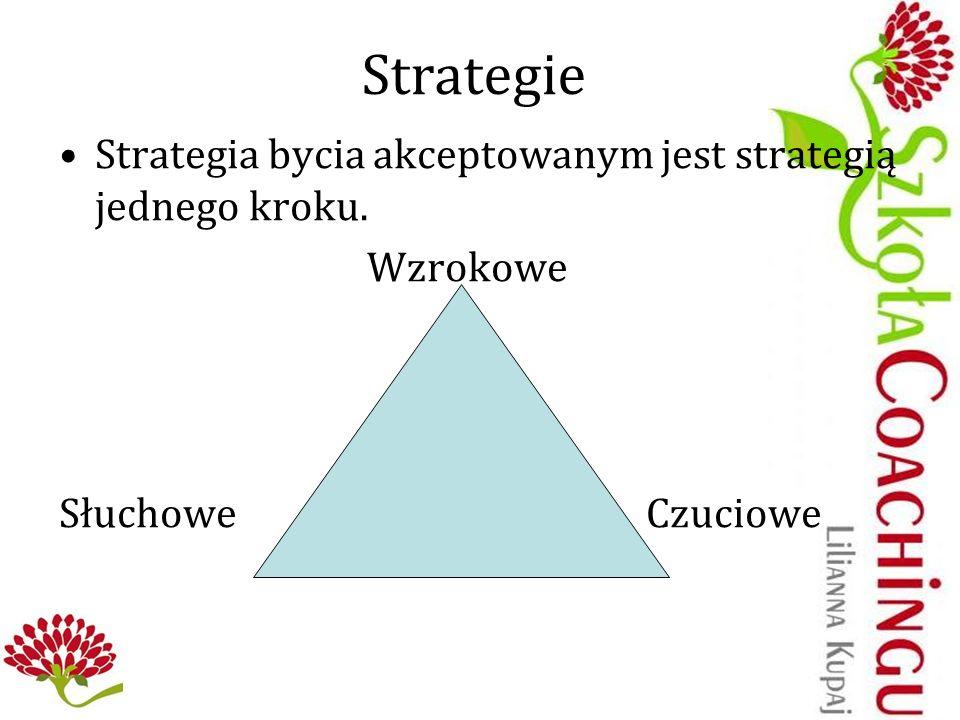 Strategie Strategia bycia akceptowanym jest strategią jednego kroku. Wzrokowe Słuchowe Czuciowe