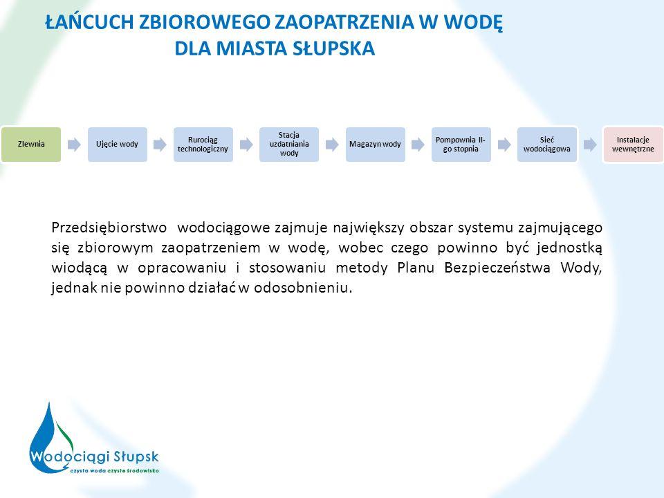 ŁAŃCUCH ZBIOROWEGO ZAOPATRZENIA W WODĘ DLA MIASTA SŁUPSKA ZlewniaUjęcie wody Rurociąg technologiczny Stacja uzdatniania wody Magazyn wody Pompownia II- go stopnia Sieć wodociągowa Instalacje wewnętrzne Przedsiębiorstwo wodociągowe zajmuje największy obszar systemu zajmującego się zbiorowym zaopatrzeniem w wodę, wobec czego powinno być jednostką wiodącą w opracowaniu i stosowaniu metody Planu Bezpieczeństwa Wody, jednak nie powinno działać w odosobnieniu.