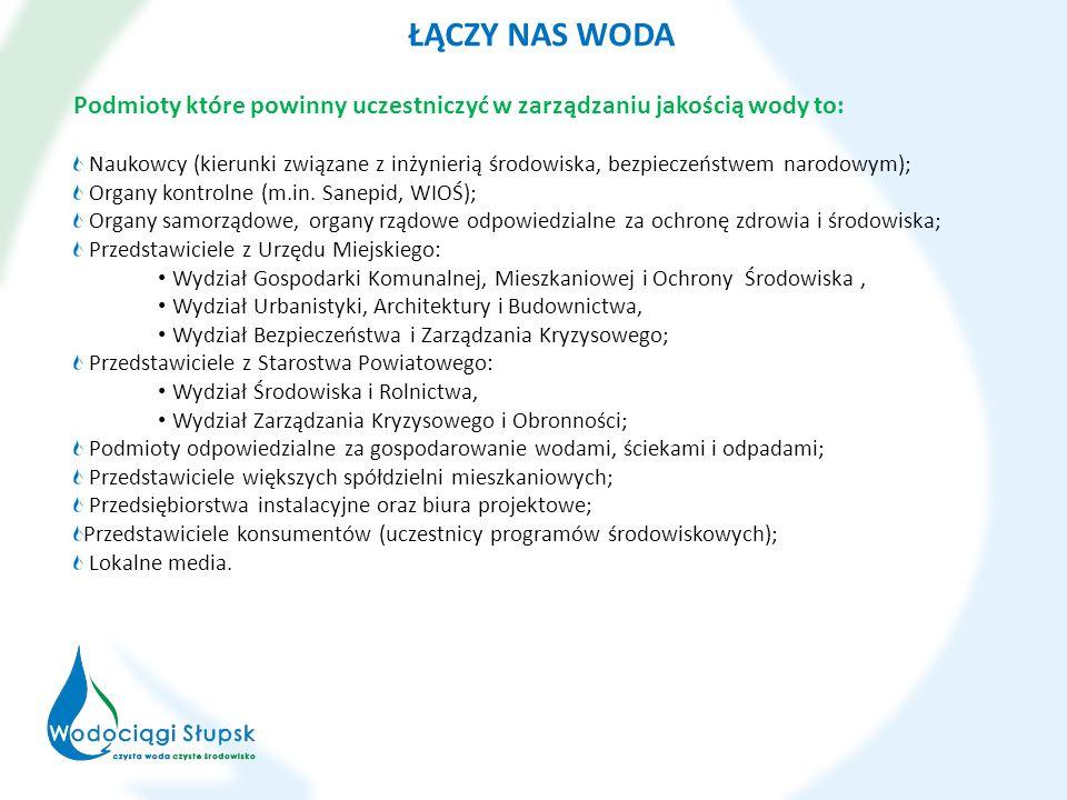 Podmioty które powinny uczestniczyć w zarządzaniu jakością wody to: Naukowcy (kierunki związane z inżynierią środowiska, bezpieczeństwem narodowym); Organy kontrolne (m.in.