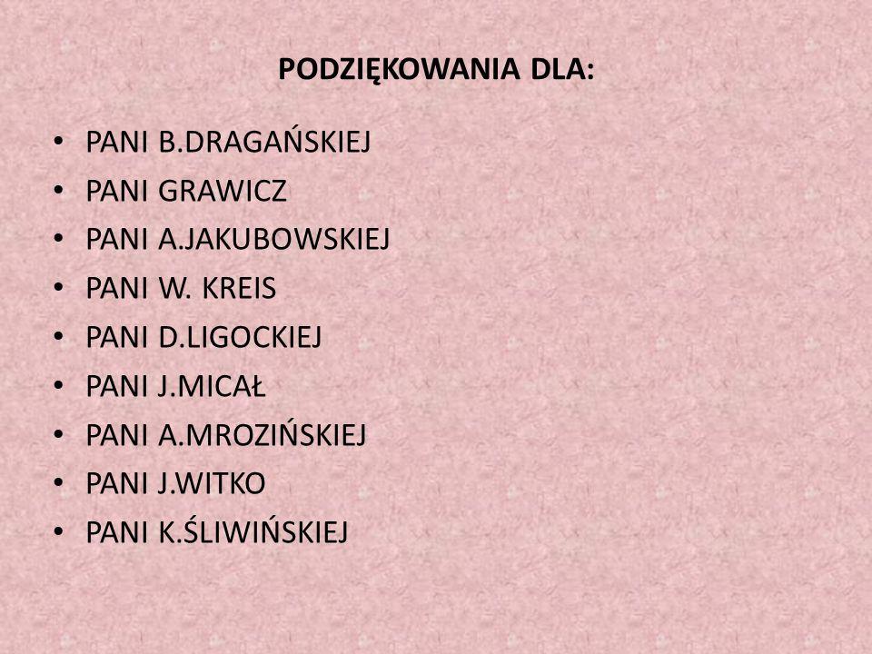 PODZIĘKOWANIA DLA: PANI B.DRAGAŃSKIEJ PANI GRAWICZ PANI A.JAKUBOWSKIEJ PANI W.