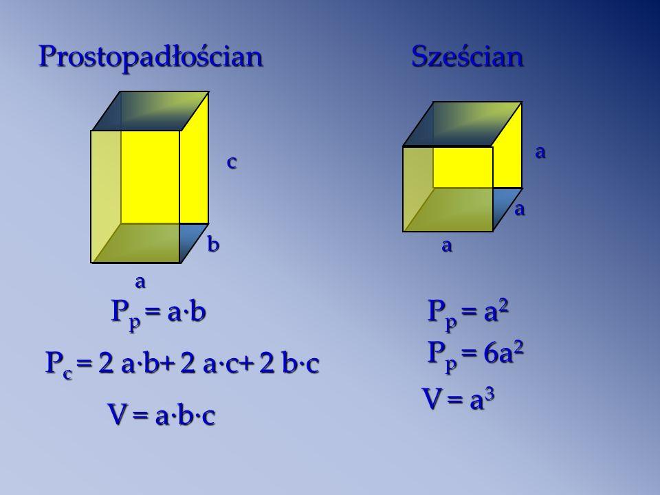 SześcianProstopadłościan P c = 2 a·b+ 2 a·c+ 2 b·c V = a·b·c b a c a a a P p = a·b P p = a 2 P p = 6a 2 V = a 3