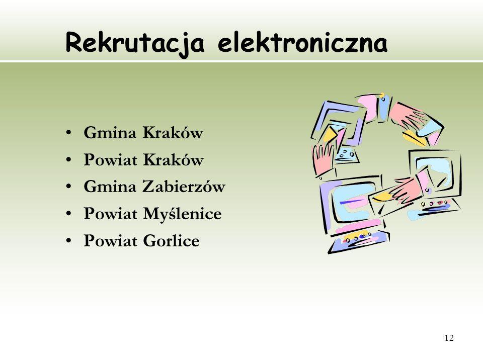 12 Rekrutacja elektroniczna Gmina Kraków Powiat Kraków Gmina Zabierzów Powiat Myślenice Powiat Gorlice